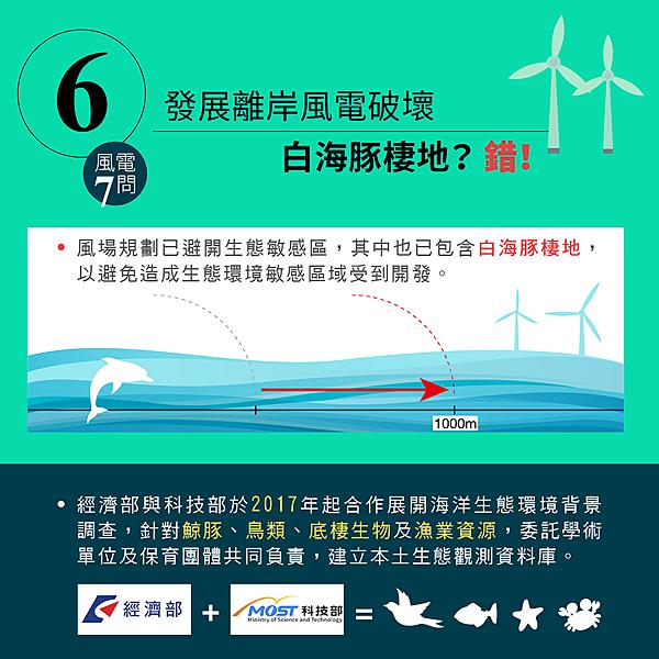 風力發電懶人包修4-06.png