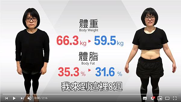 SuperFIT評論:戒掉甜點,體重狂降7kg