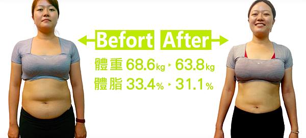 一個月瘦了5公斤!月經也不靠吃藥準時來報到