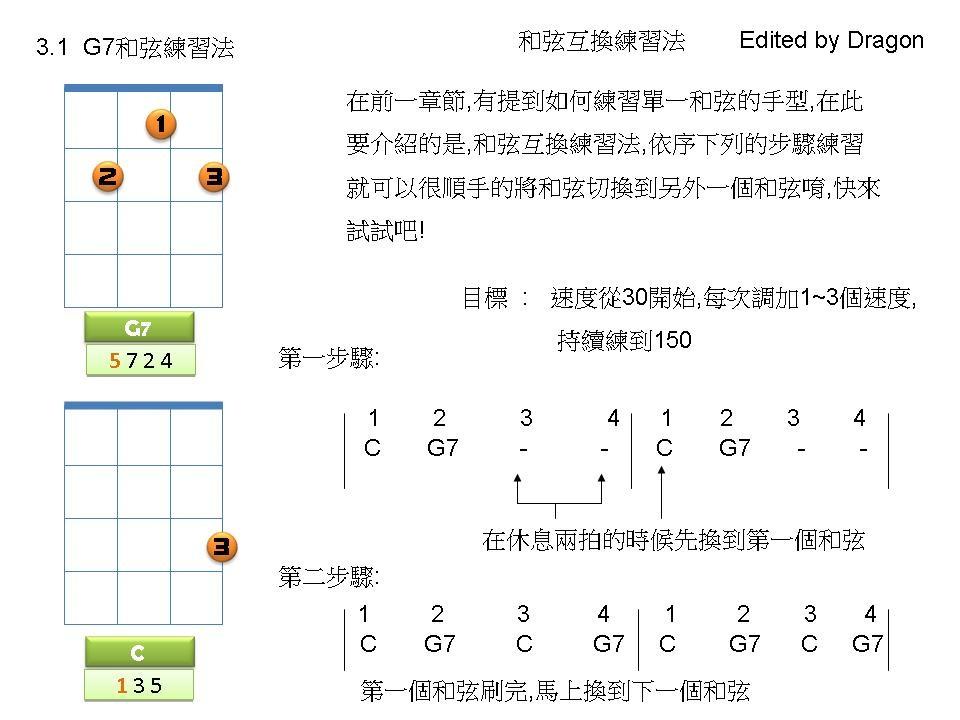 UKU L1 LESSON 2