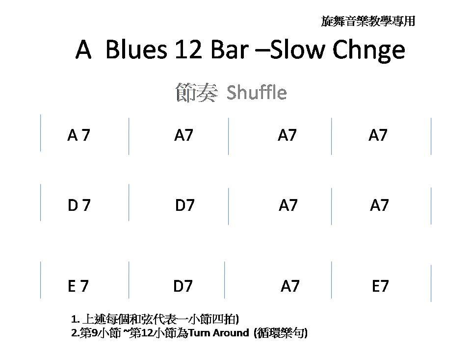 A Blues 12 Bars Slow Change