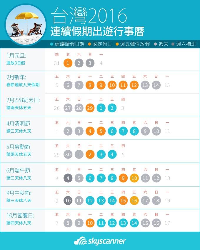 圖1-1:台灣2016連續假期出遊行事曆.jpg