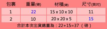 shipment-formula