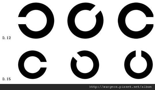視力檢查表