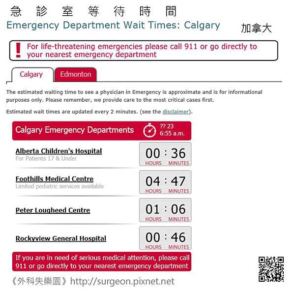 急診室等待時間-加拿大