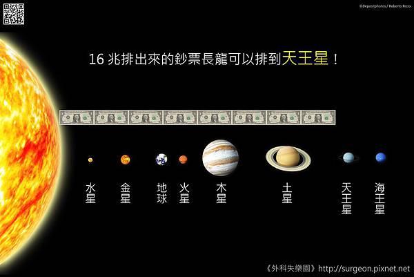 16兆排出來的鈔票長龍可以排到天王星!