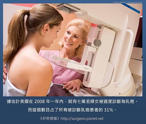 乳攝造成過度診斷
