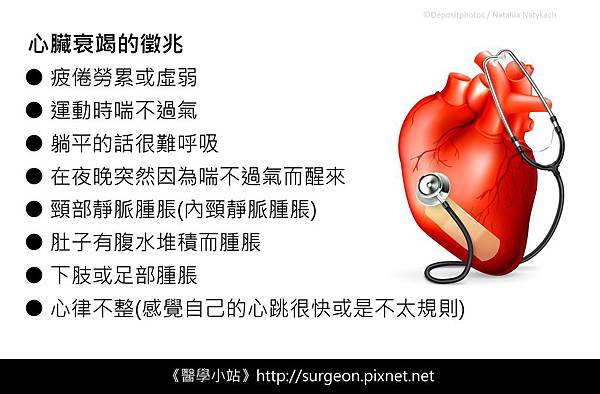 心臟衰竭的徵兆
