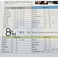 《台南》OCHO廚房 早午餐 咖啡 茶 (12)