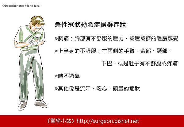 急性冠狀動脈症候群症狀