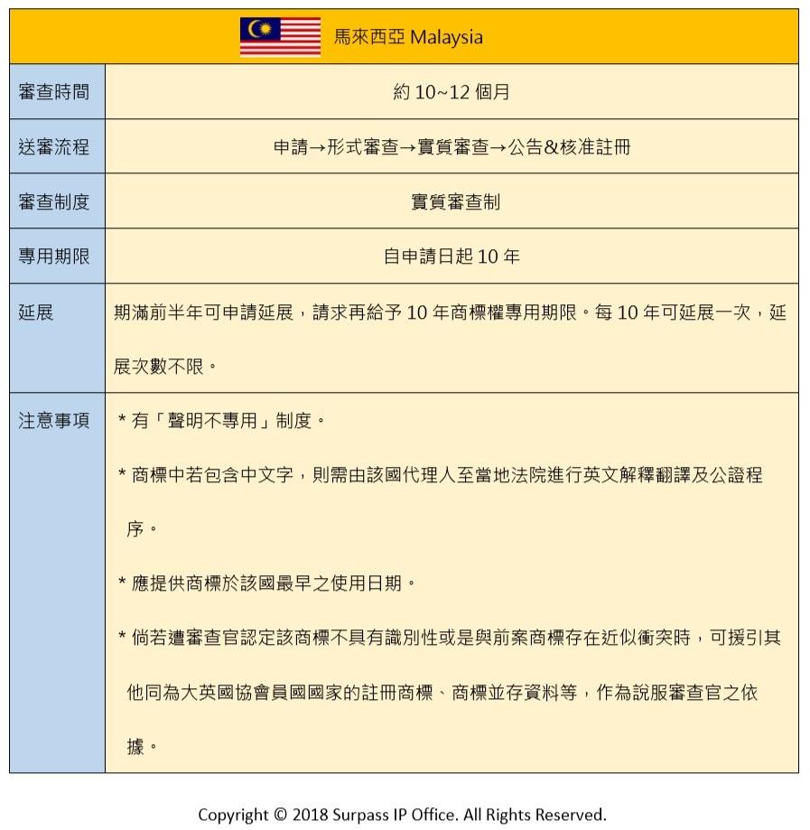 馬來西亞商標.jpg
