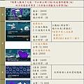 傳說-中國殭屍與西洋殭屍.jpg