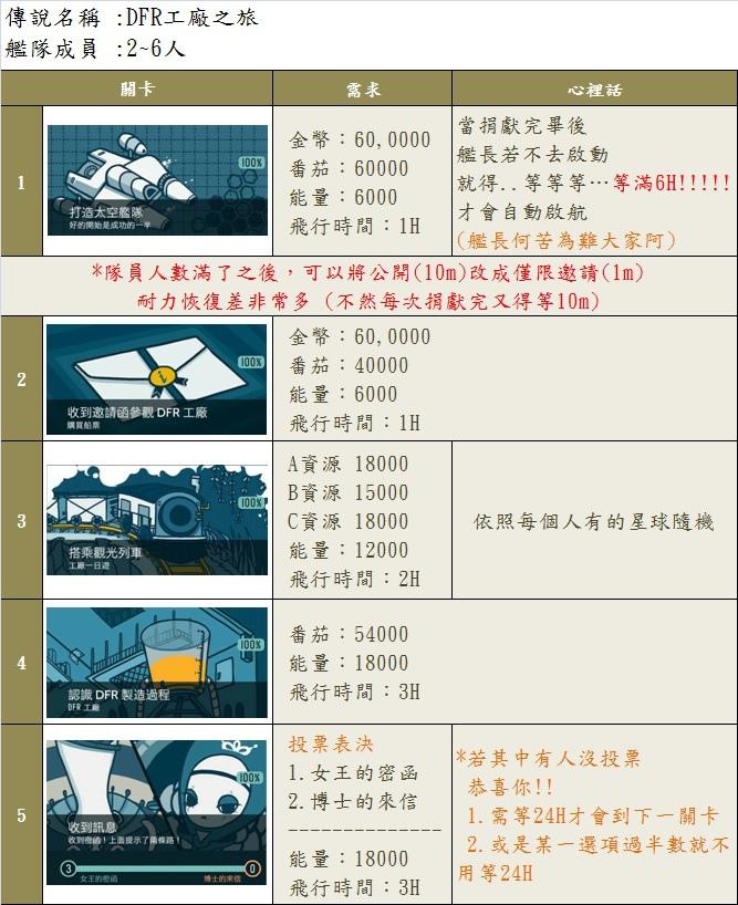 傳說-DFR工廠之旅1.jpg