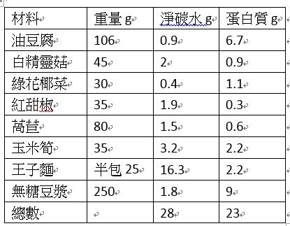 螢幕截圖 2018-06-21 14.16.08