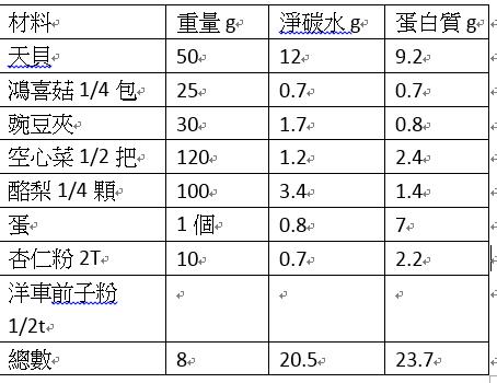 螢幕截圖 2018-07-10 17.53.14