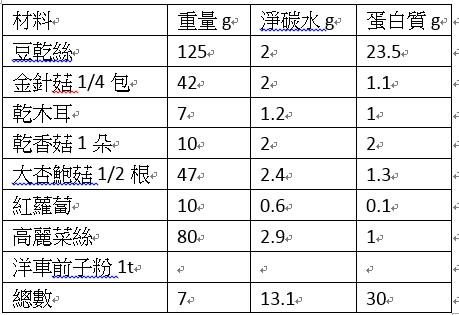 螢幕截圖 2018-07-21 14.31.34