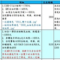 支出細項表_0914.jpg