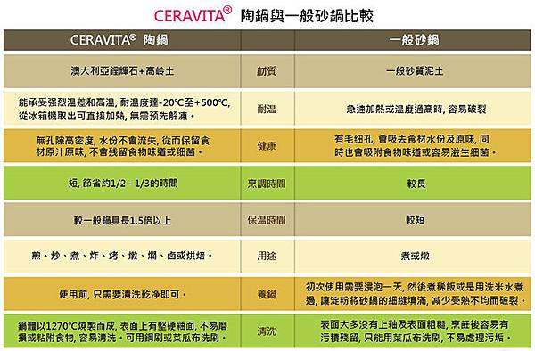 CeraVita-2-1