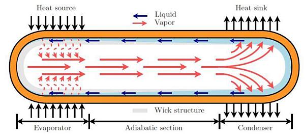 Microfluidic (Full).png