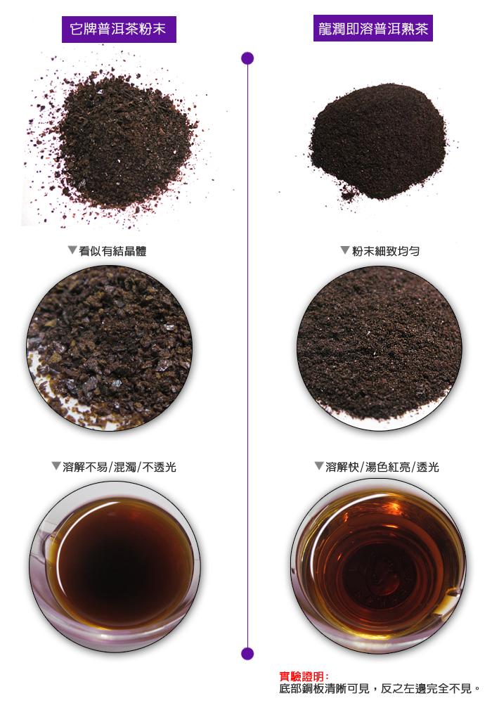 市售普洱茶粉與龍潤雙文堂即溶普洱比較圖
