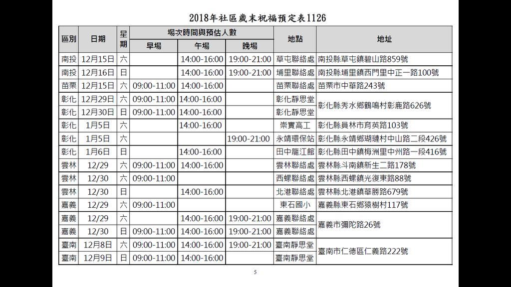 螢幕截圖 2018-12-20 21.51.47.png