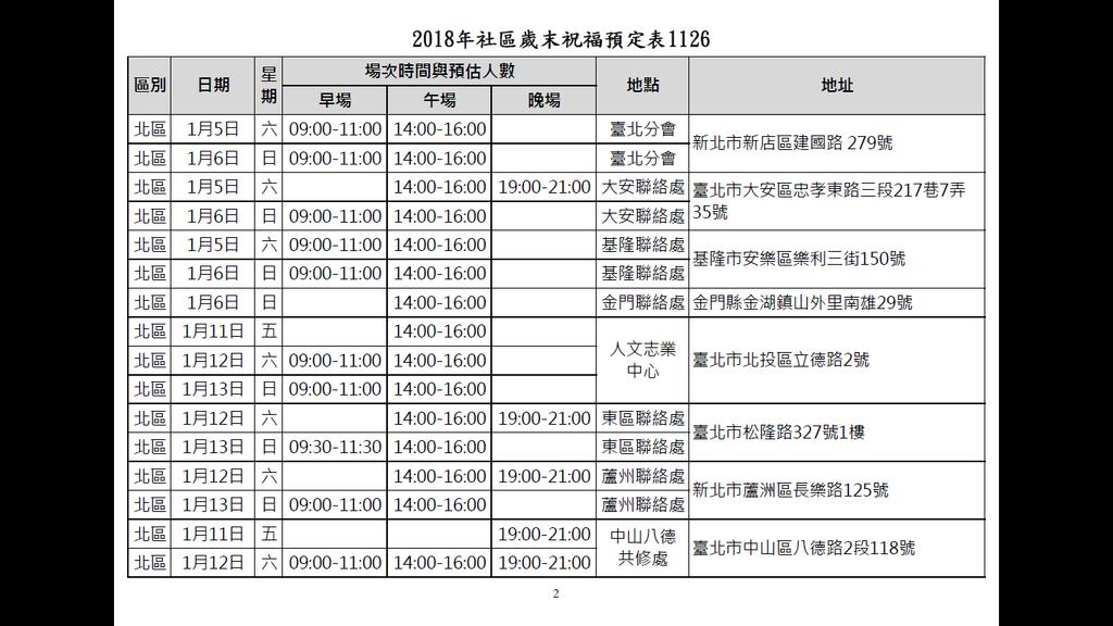 螢幕截圖 2018-12-20 21.47.56.png