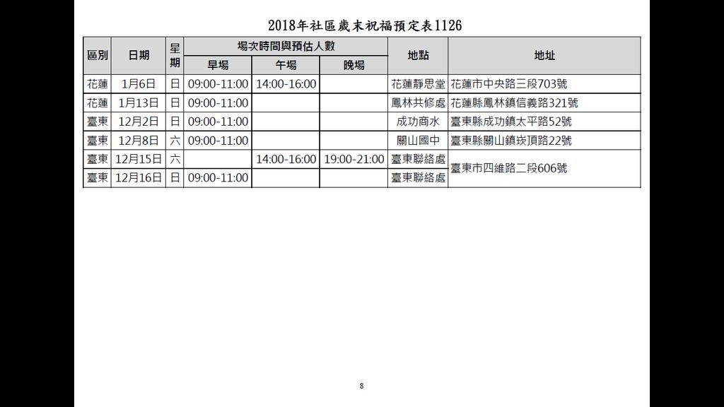 螢幕截圖 2018-12-20 21.49.15.png
