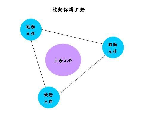 被動1.jpg