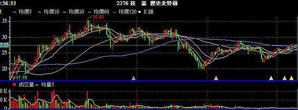 20130424技嘉週