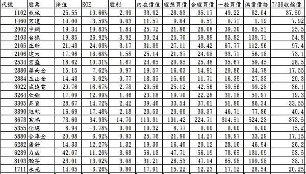 20130805-12%以下