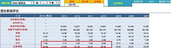 20140916華南金營運績效