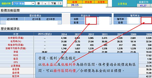 20150630東鹼(修)