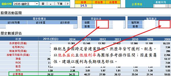20151117達欣工(修)