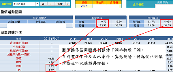 20151125亞泥(修)