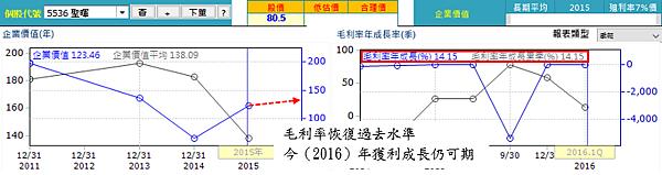 20160629聖暉企業價值(修).png