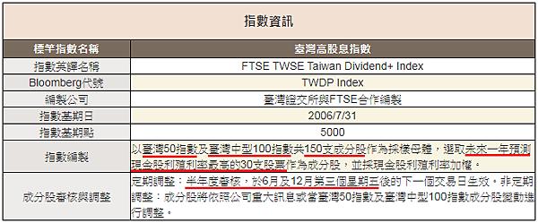20200206台灣高股息0056