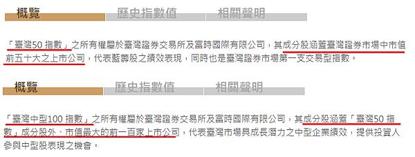 20200207臺灣50指數臺灣中型100指數