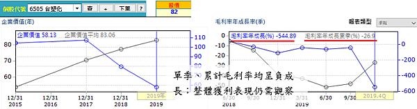 20200416台塑化經營績效(修)