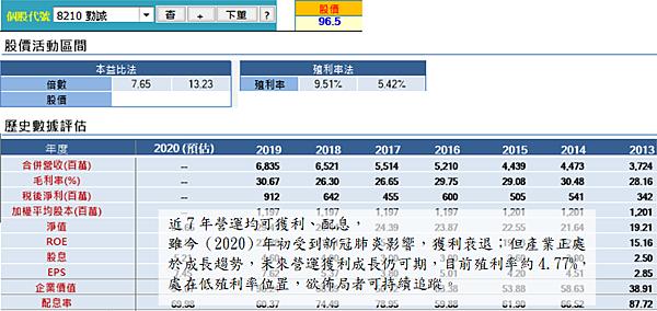 20200602勤誠(修)