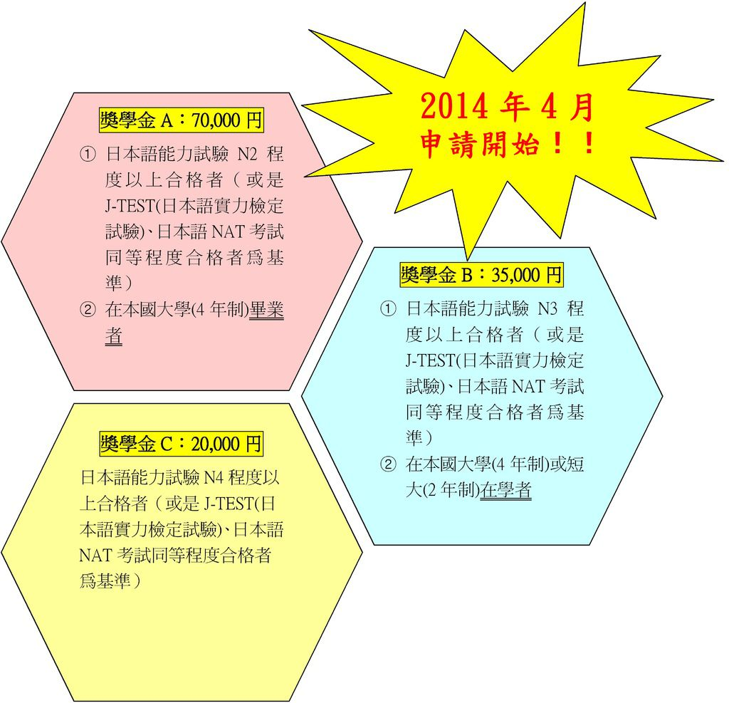 亞非語學院獎學金.jpg