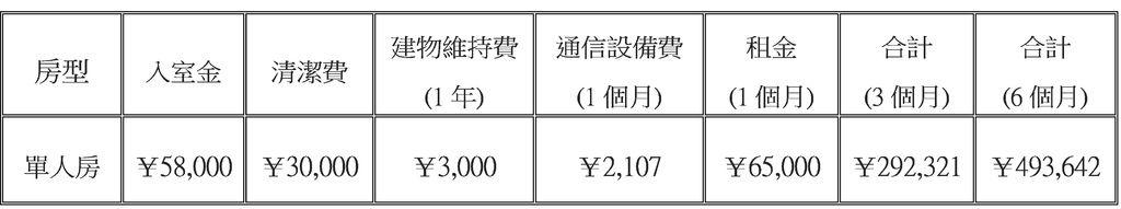 關東費用3.jpg