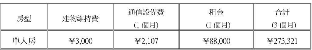 關東費用4.jpg