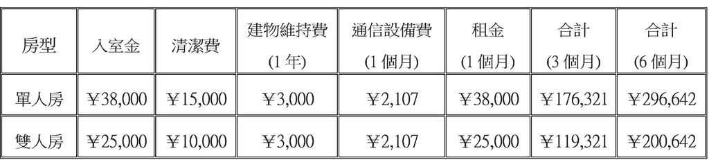 關東費用5.jpg