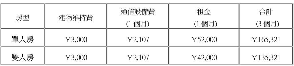 關東費用6.jpg