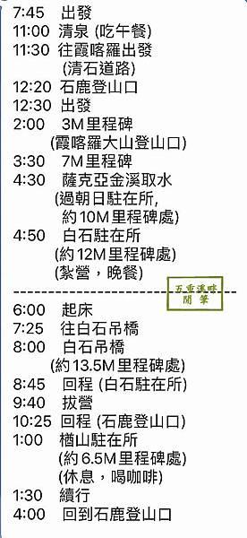 行程時間分劃.JPG