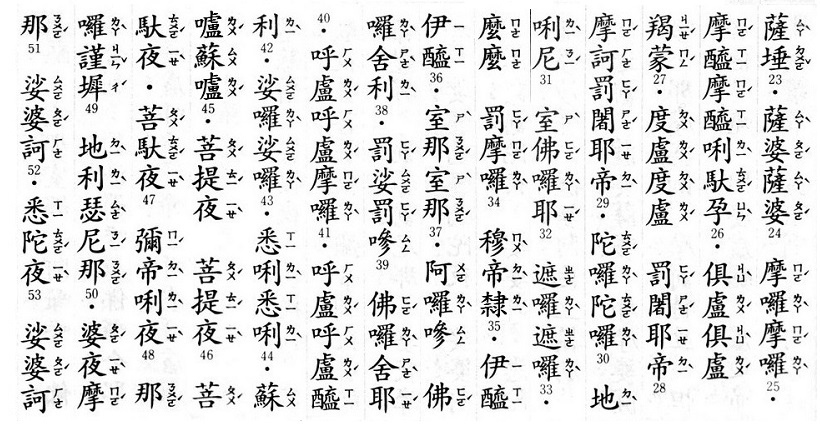 大悲咒注音-2.jpg