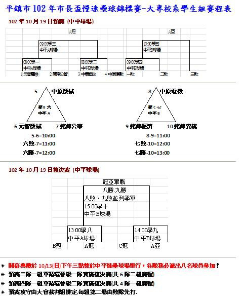 102平鎮市大專校系學生賽程表(修)
