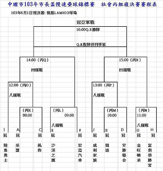 103中壢市長盃社丙複決賽程表0525