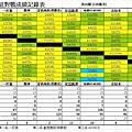 2014龍馬春季聯賽快樂組總成績表0824