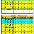2015秋季聯賽強龍+悍馬成績表(0424).jpg